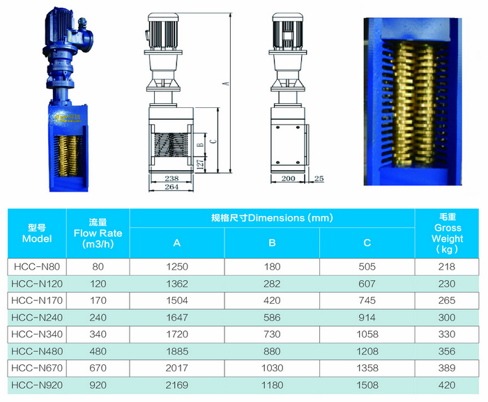 Non drum wastewater grinder overall dimensions, specification, flow rate