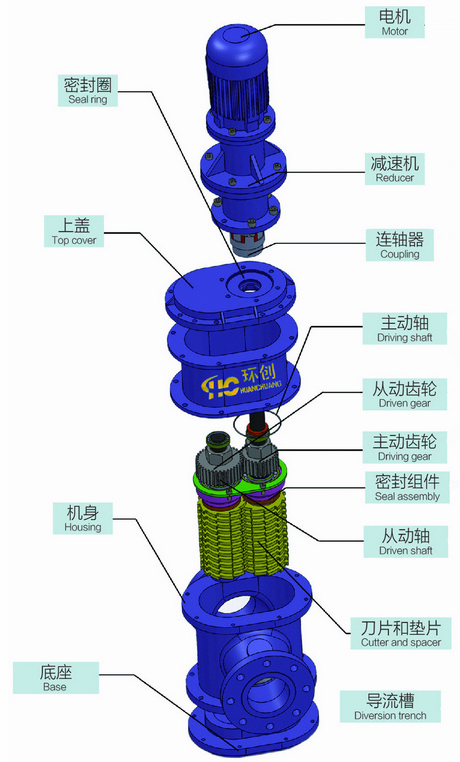 Flanged end inline sewage grinder main components