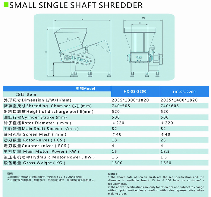 Small single shaft shredder